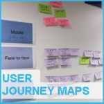 user journey map square