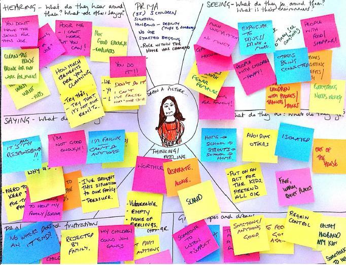 Tools empathy maps better by design empathy map 4 empathy map 2 maxwellsz