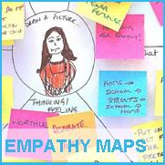 empathy map square