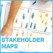 stakeholder map square